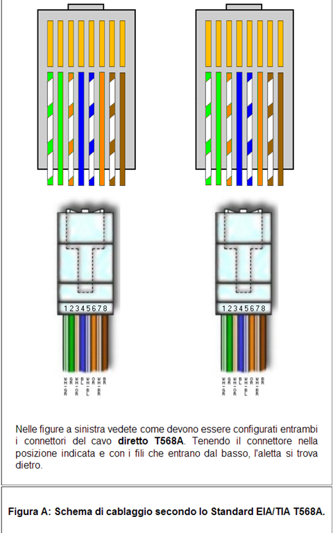 Schema Cablaggio Rete Ethernet : Crimpare cavi lan schemi plug volanti e presa al
